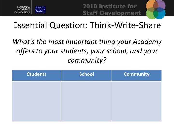 Essential Question: Think-Write-Share