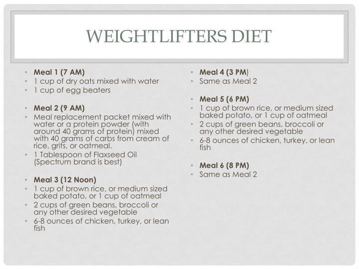 Weightlifters Diet
