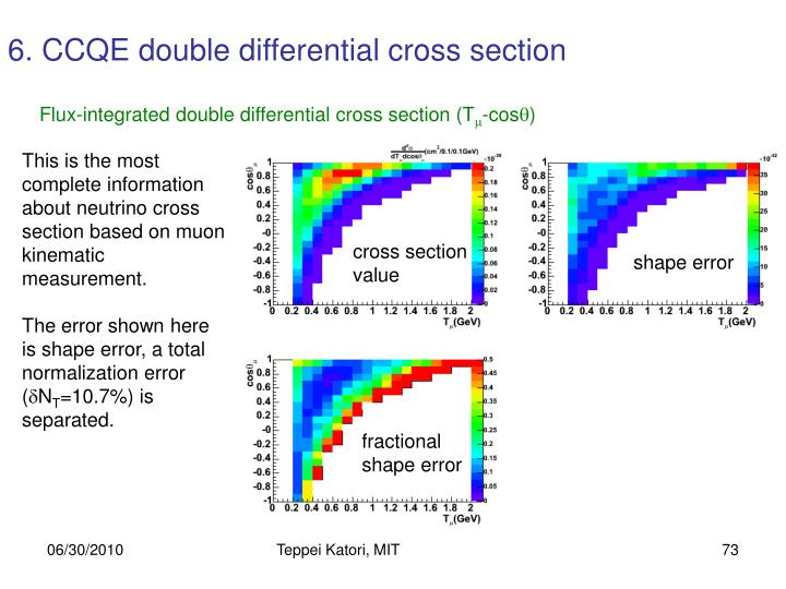 6. CCQE double differential cross section