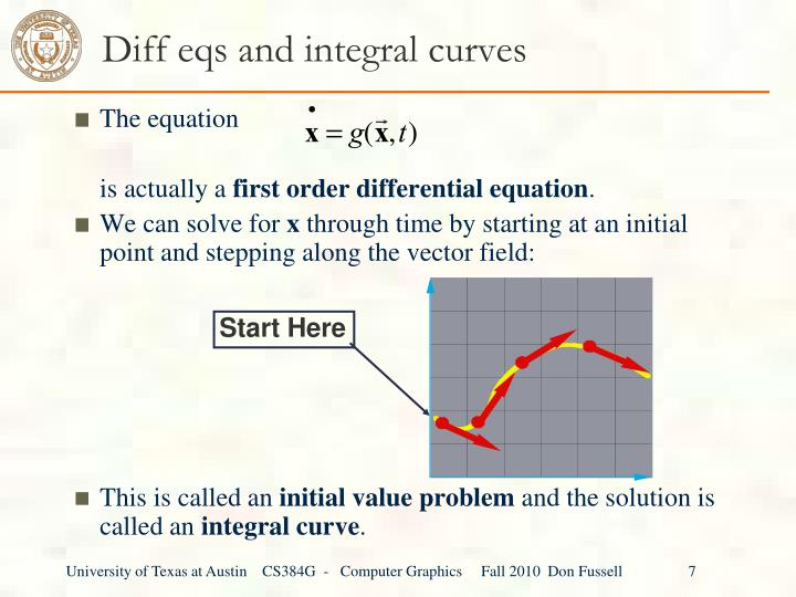 Diff eqs and integral curves
