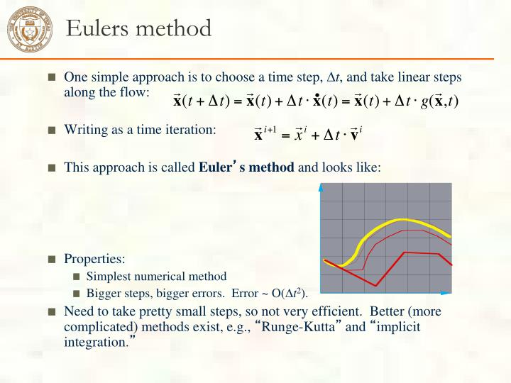 Eulers