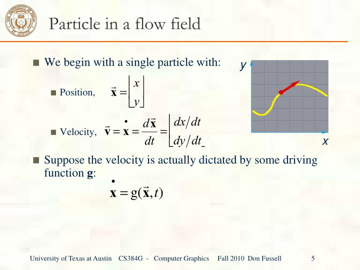 Particle in a flow field