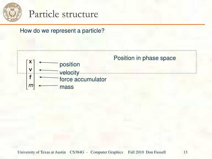 Particle structure