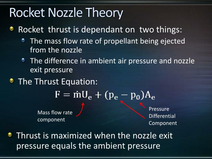 Rocket nozzle theory