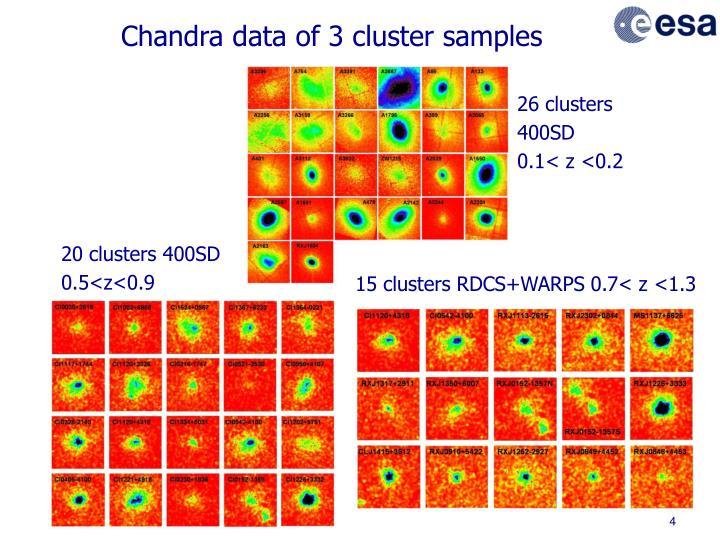 Chandra data of 3 cluster samples