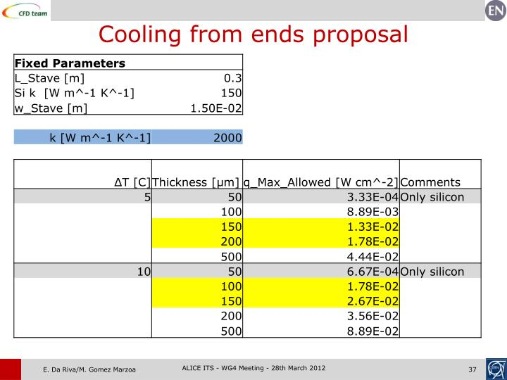 Cooling from ends proposal