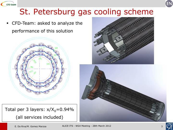 St. Petersburg gas cooling scheme