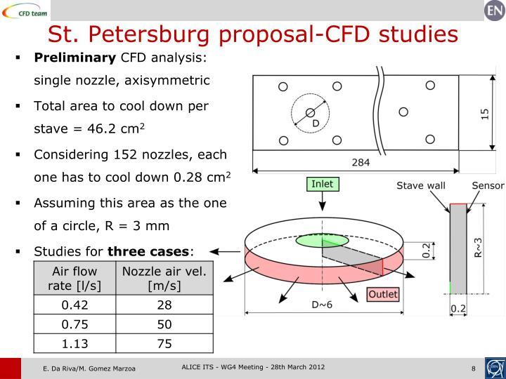 St. Petersburg proposal-CFD studies