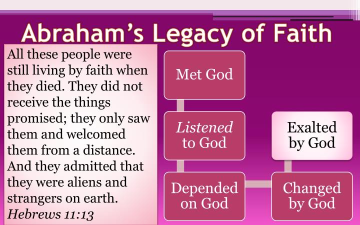 Abraham's Legacy of Faith