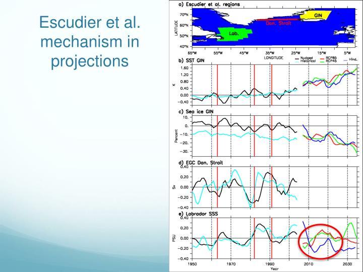 Escudier et al.