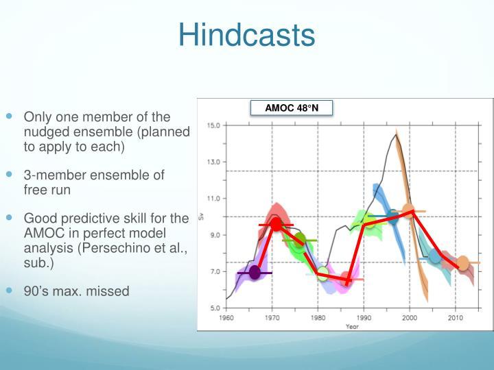 Hindcasts