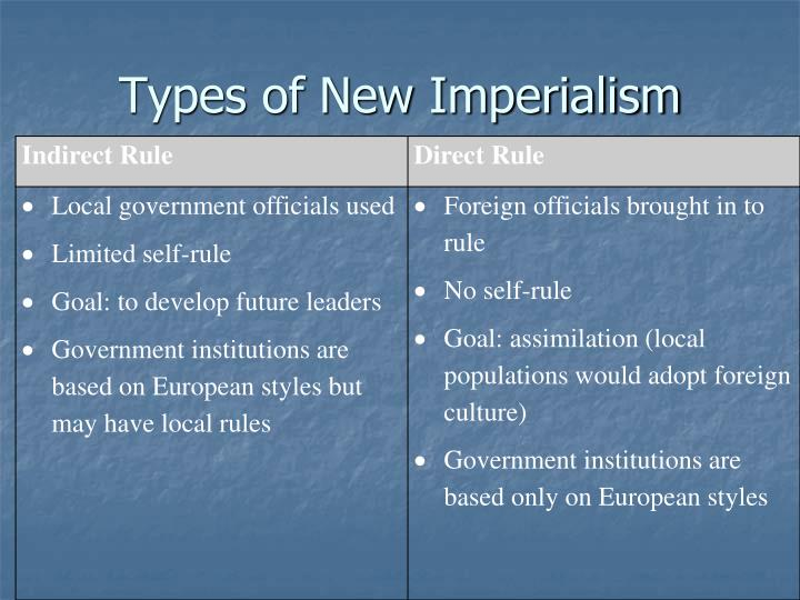Types of New Imperialism