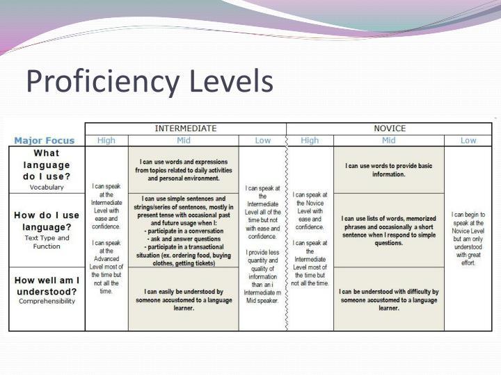 Proficiency Levels