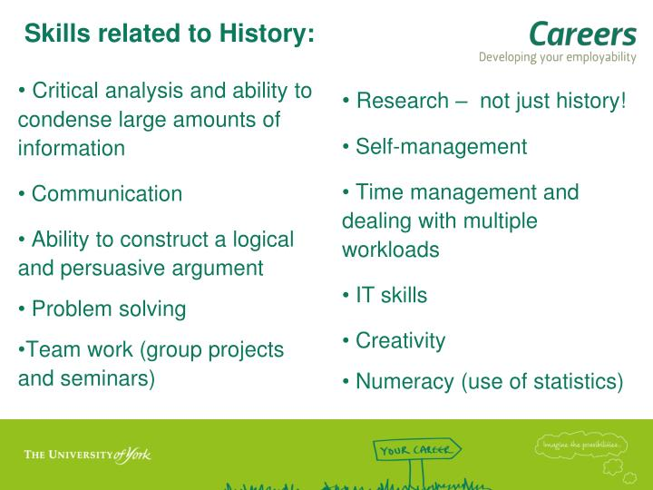 Skills related to