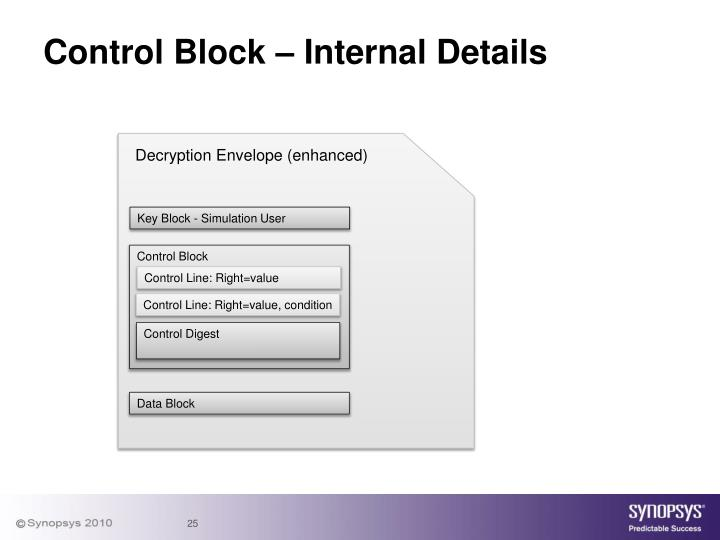 Control Block – Internal Details