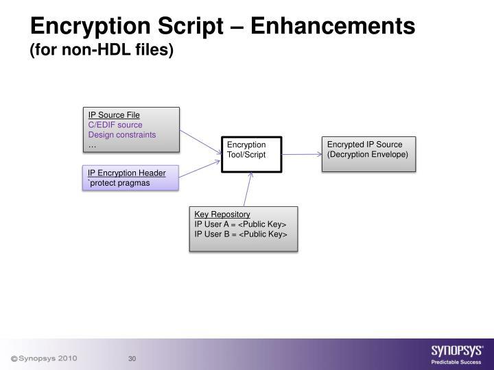 Encryption Script – Enhancements