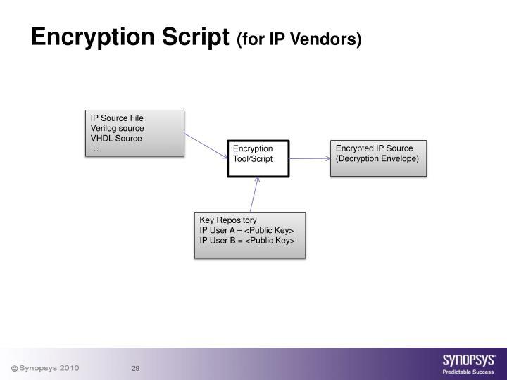 Encryption Script