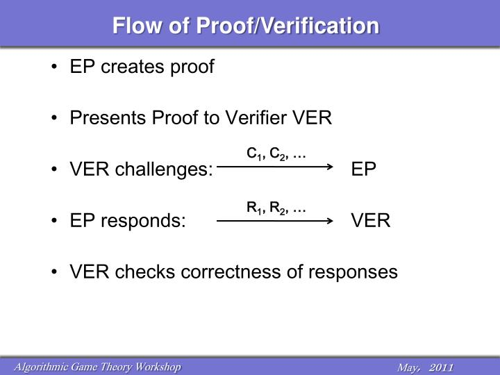 Flow of Proof/Verification