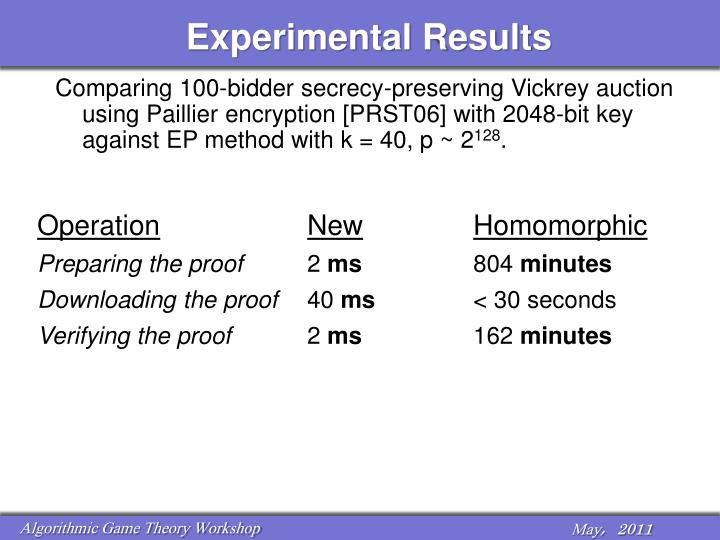 Experimental Results