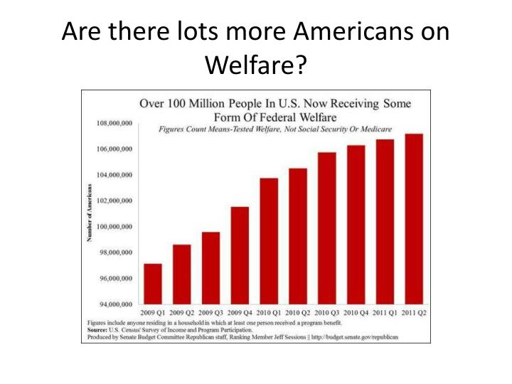 Are there lots more Americans on Welfare?