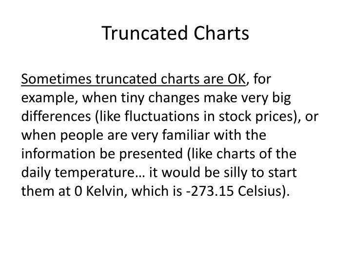 Truncated Charts