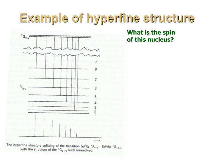 Example of hyperfine structure
