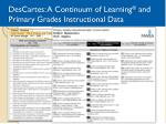 descartes a continuum of learning and primary grades instructional data