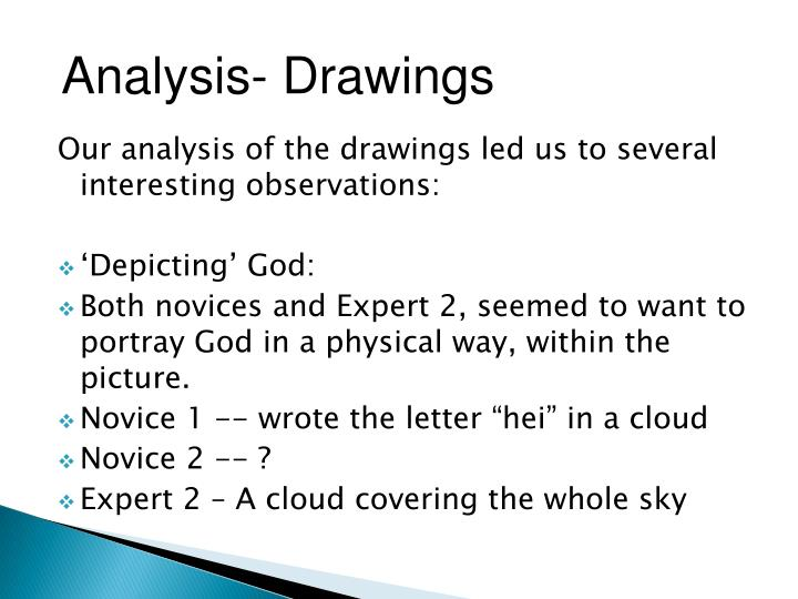 Analysis- Drawings