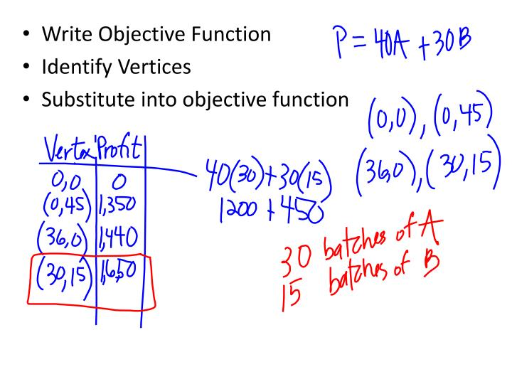 Write Objective Function
