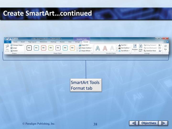 Create SmartArt…continued