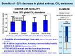 b enefits of 25 decrease in global anthrop ch 4 emissions