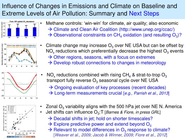 Influence of Changes in Emissions and Climate