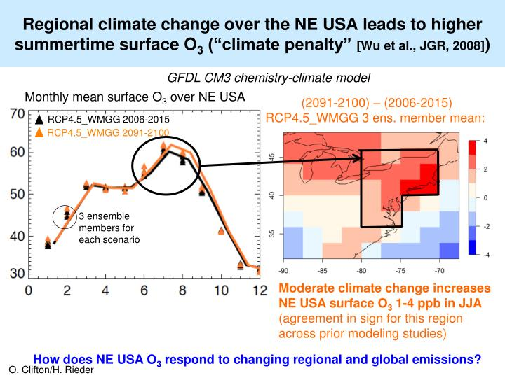 Regional climate change over the NE USA leads to higher summertime surface O
