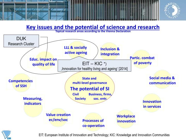 Key issues and the potential of science and research