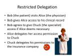 restricted delegation