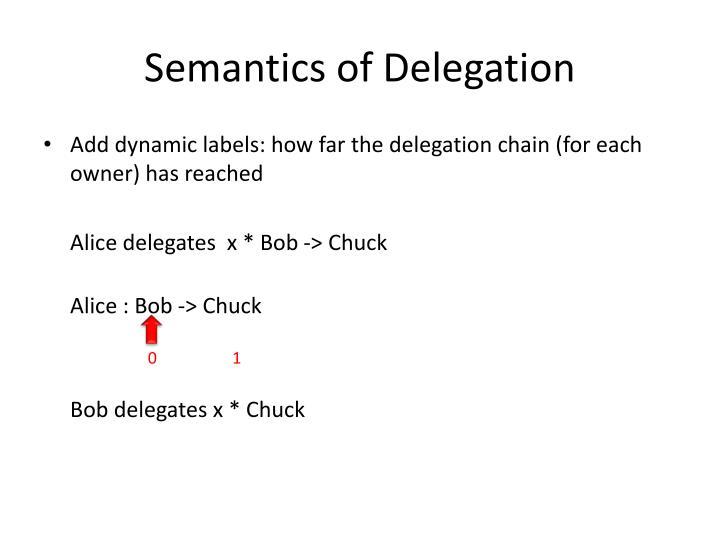 Semantics of Delegation