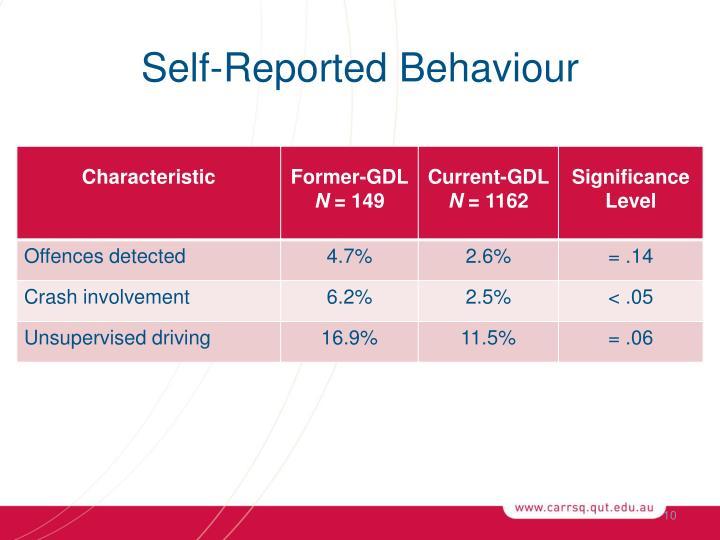 Self-Reported Behaviour