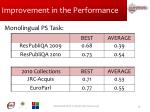 improvement in the performance