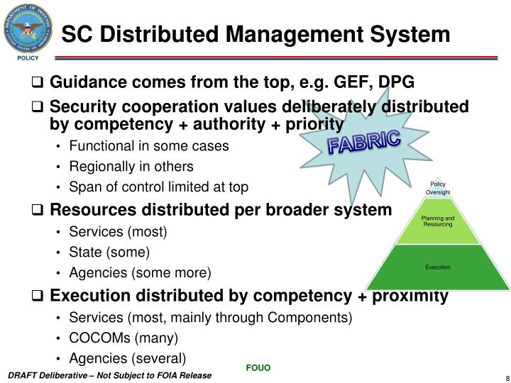 SC Distributed Management System