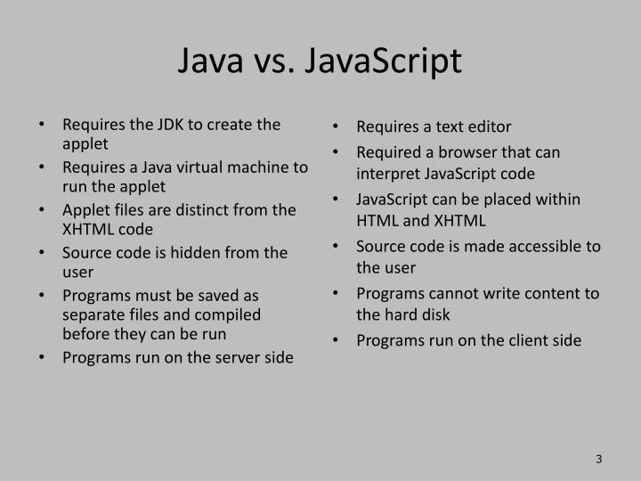Requires the JDK to create the applet