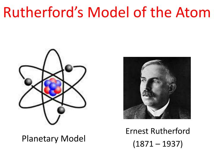 Rutherford s model of the atom