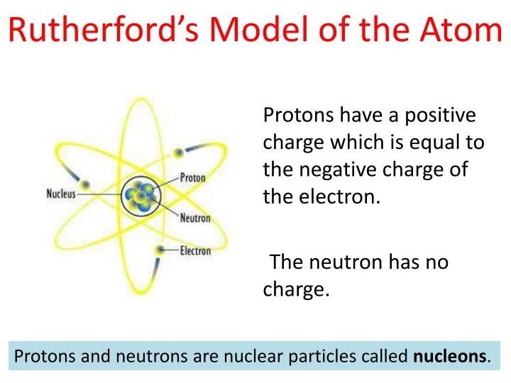 Rutherford s model of the atom1