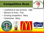competitive scan
