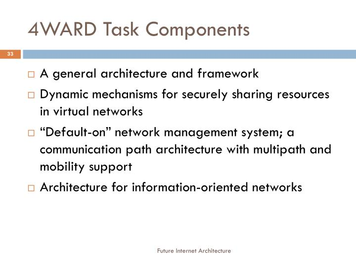 4WARD Task Components