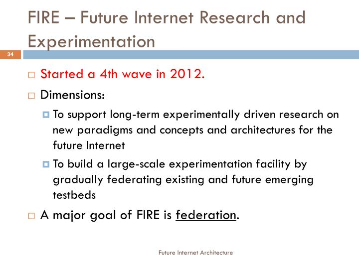 FIRE – Future Internet Research and Experimentation