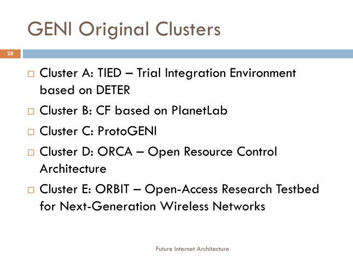 GENI Original Clusters
