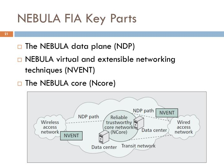 NEBULA FIA Key Parts