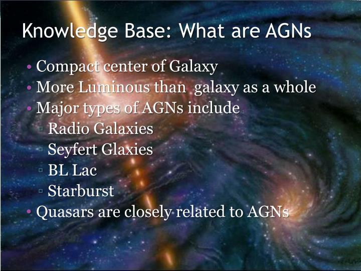 Knowledge Base: What are AGNs