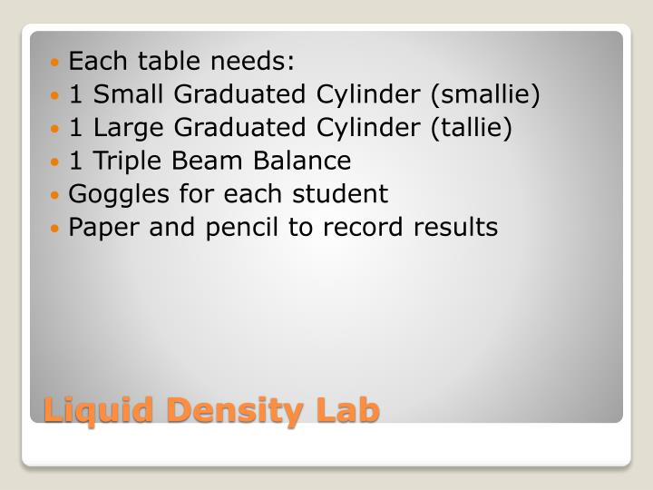 Liquid density lab