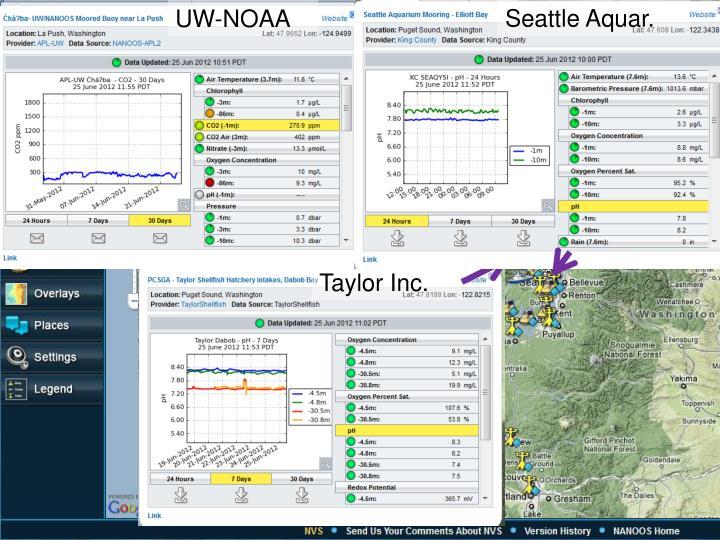 Seattle Aquar.